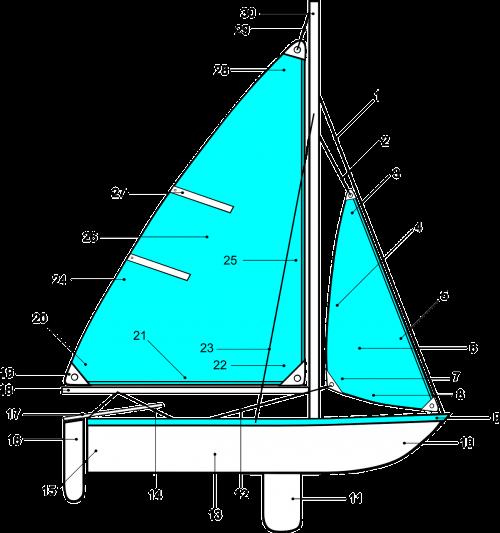 diagram sailboat sailing