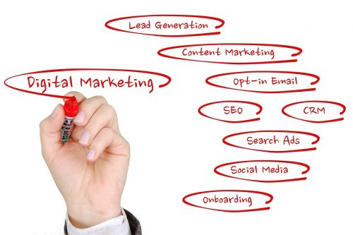 digital marketing online marketing online