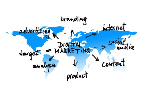 digital marketing  product  content