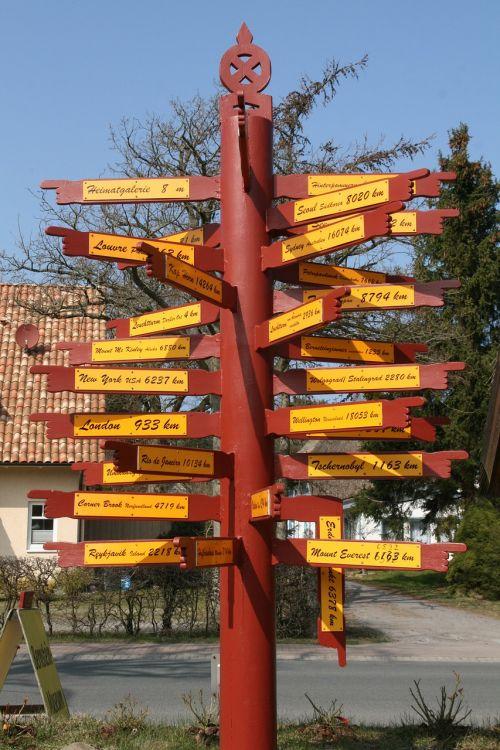 directory direction arrows