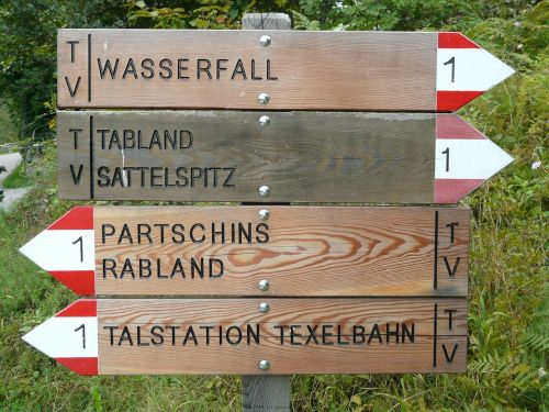 directory signposts shield