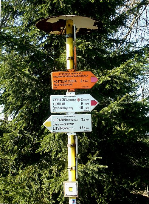directory path pointer direction indicators