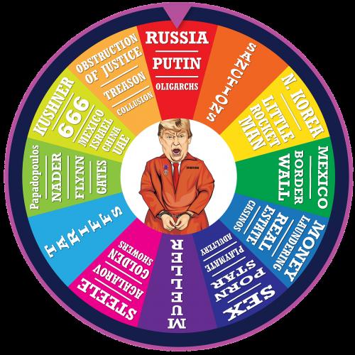 donald trump president wheel