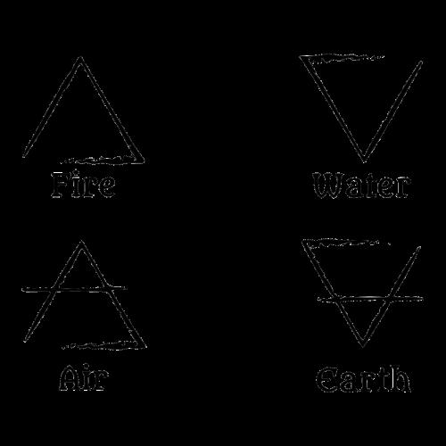 elements four symbol