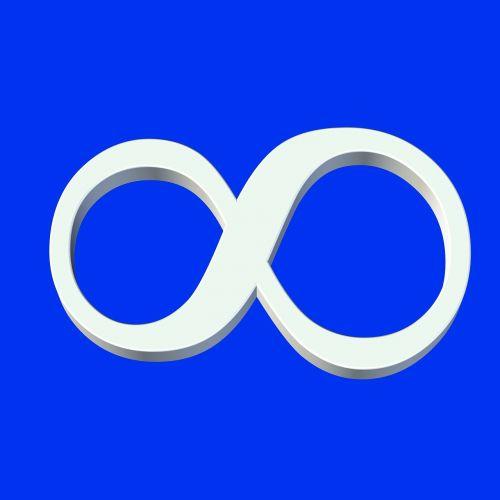 endless eight loop