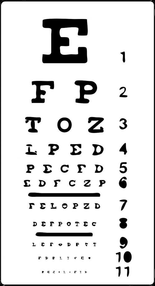eye chart eyes vision