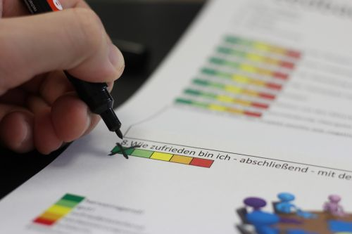feedback science ankreuzen