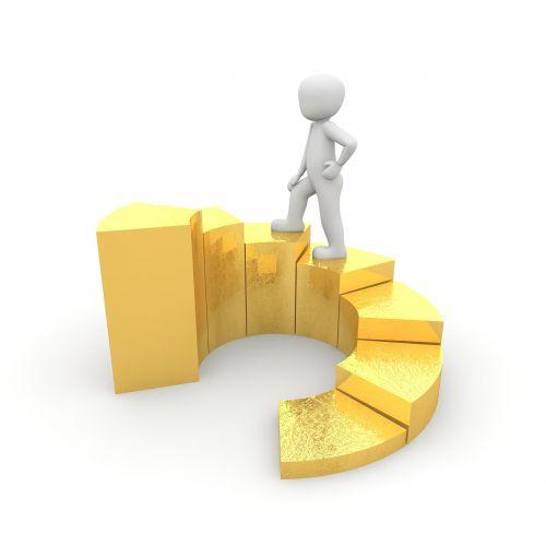 financial equalization help stock exchange