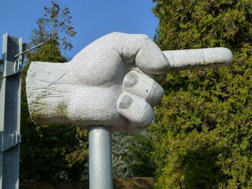 finger index finger directory