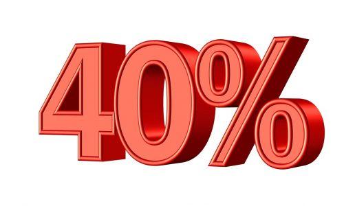 forty percent statistic