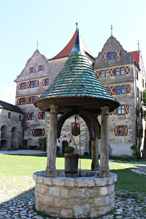 fountain castle traction