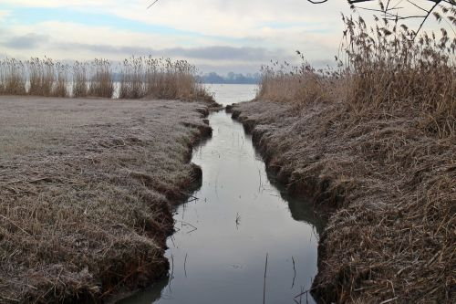 frost hoarfrost entwạ̈sserungskanal