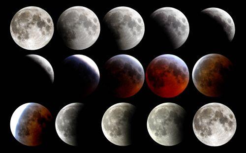 Full Lunar Eclipse Progression