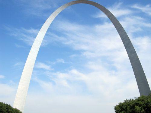 gateway arch saint louis symbol