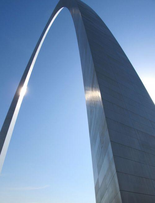 Gateway Arch Monument