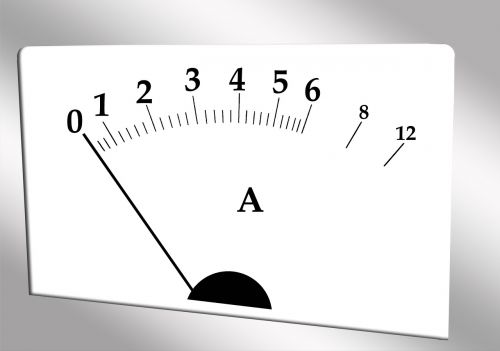 gauge measure pointer