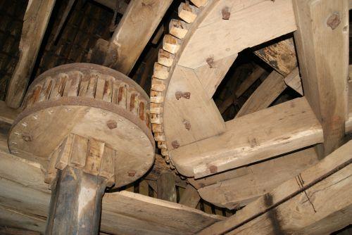 gears mill grind