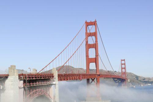 golden-gate-bridge bridge golden gate bridge