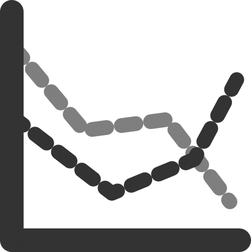 graph comparison chart