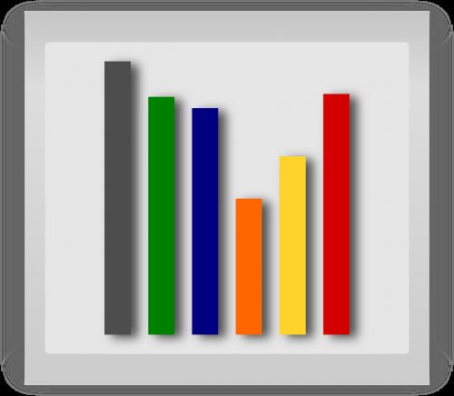 graph statistics bar