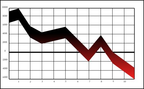 graph chart stock