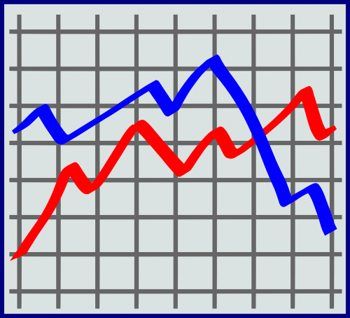graph chart numbers