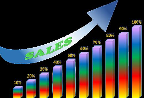 graph chart sales
