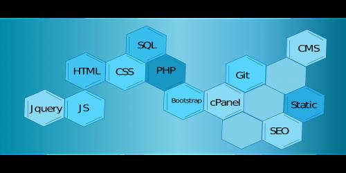 graphic coding design