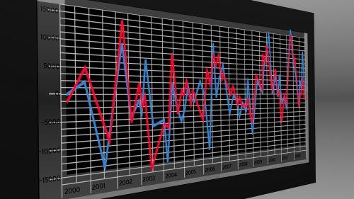 graphic statistics course