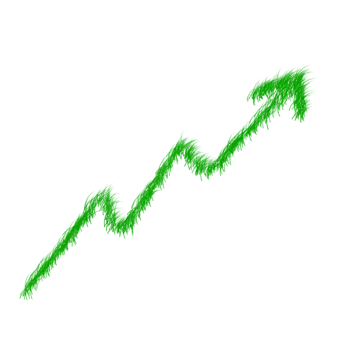 green ascent growth
