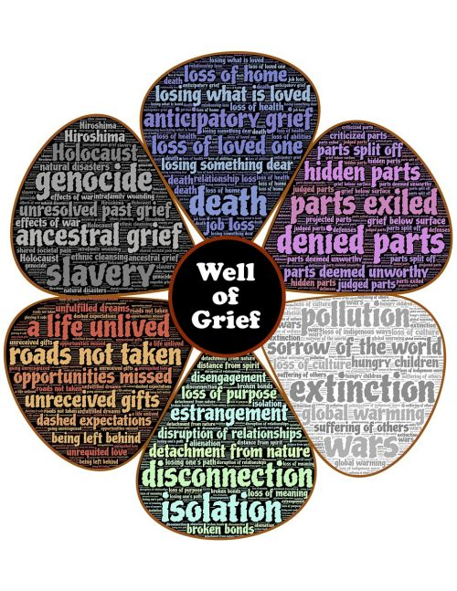 grief grieving loss