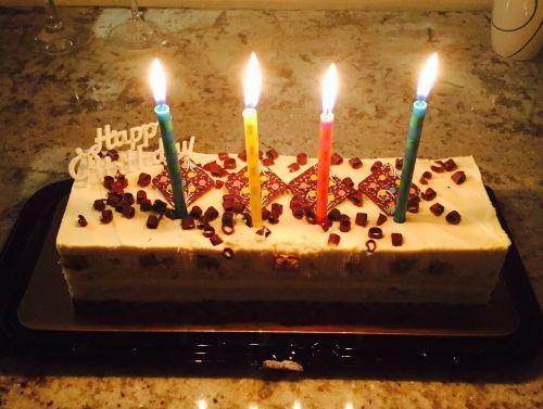 happy birthday birthday party
