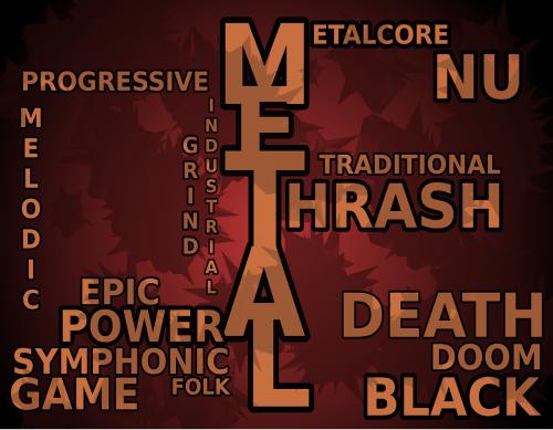 heavy metal sub genres
