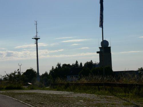 hohenpeißenberg weather station meteorology