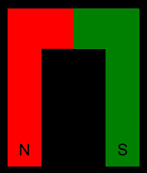 horseshoe magnet magnet tesla
