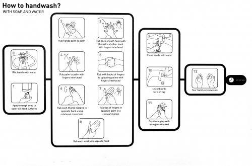 How To Handwash