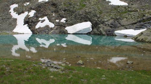 ice global melting
