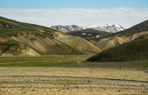 iceland landmannalaugar volcanism