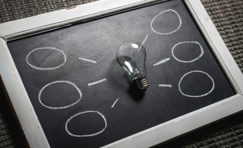 idea innovation imagination