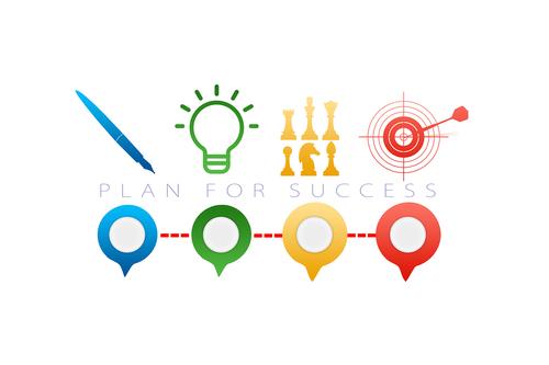 idea  business  success