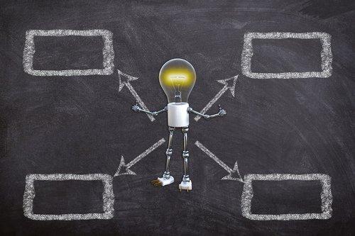 idea  choice  business
