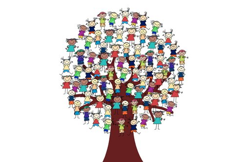 inclusion  group  tree