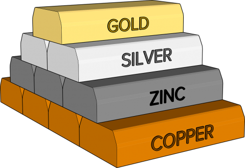 ingots mining copper