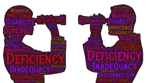 insecurity judgment relationship