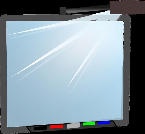 interactive whiteboard presentation