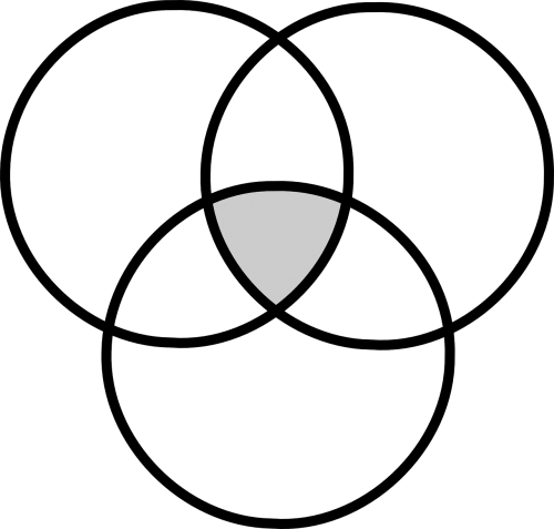 intersection circles area