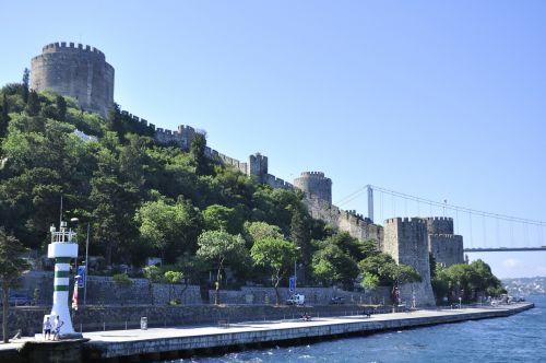 istanbul coastal the ribbon