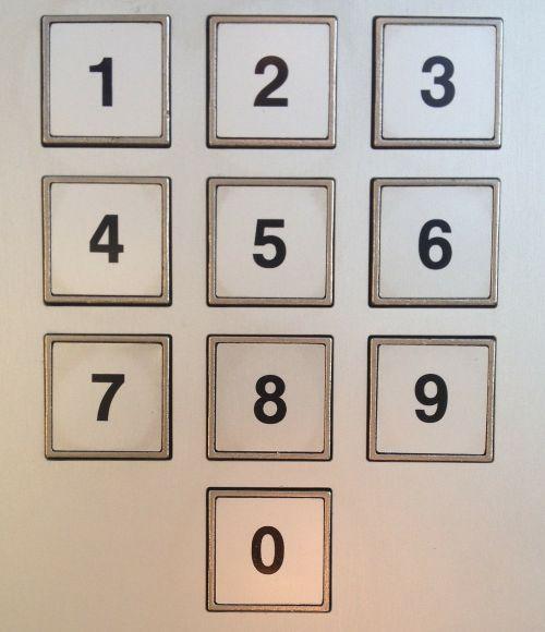 keyboard numeric keypad number field