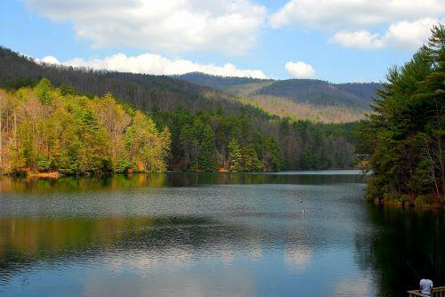 Lake At Helen, Georgia