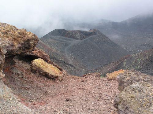 lava colours mt etna